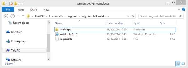 folder with install chef.ps1
